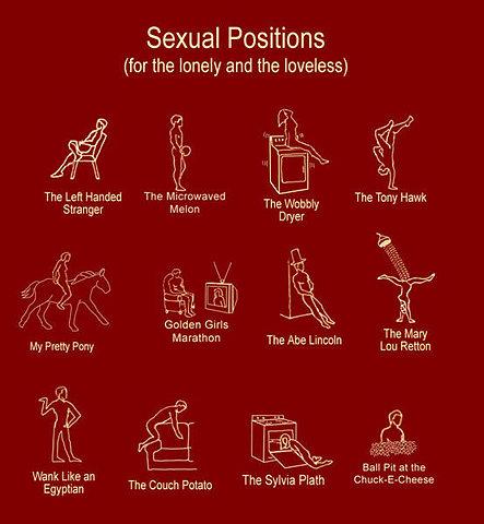 sex-f